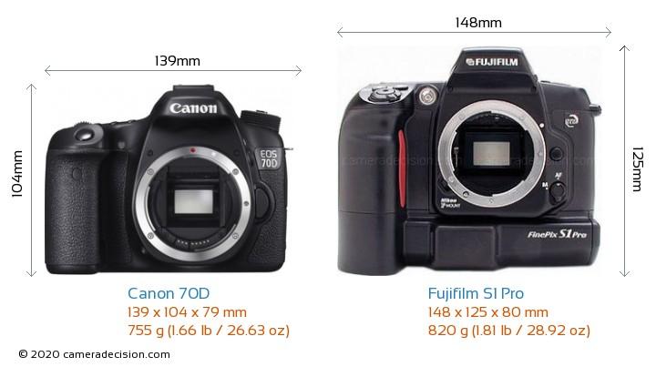 Canon 70D vs Fujifilm S1 Pro Camera Size Comparison - Front View
