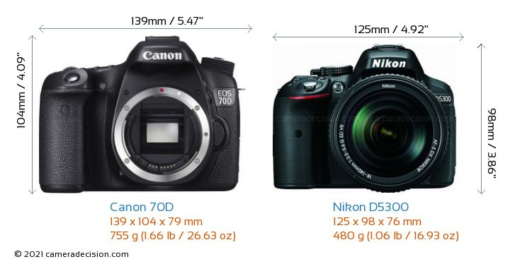 Canon 70D vs Nikon D5300 Camera Size Comparison - Front View
