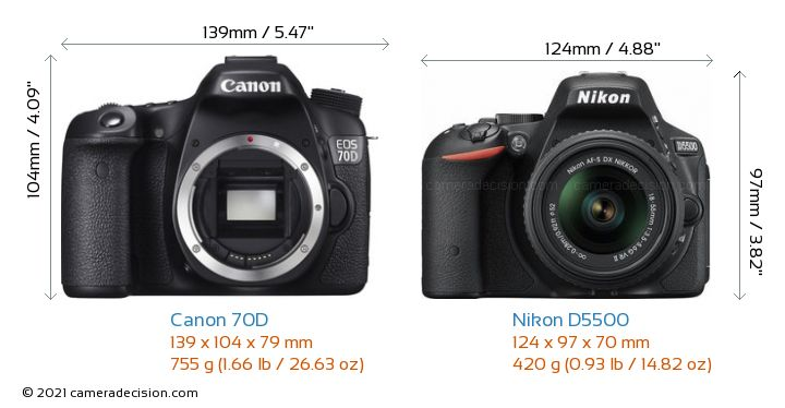 Canon 70D vs Nikon D5500 Camera Size Comparison - Front View