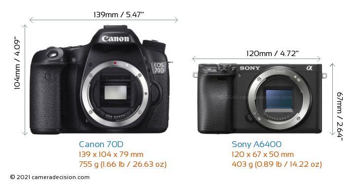 Canon 70D vs Sony A6400 Camera Size Comparison - Front View