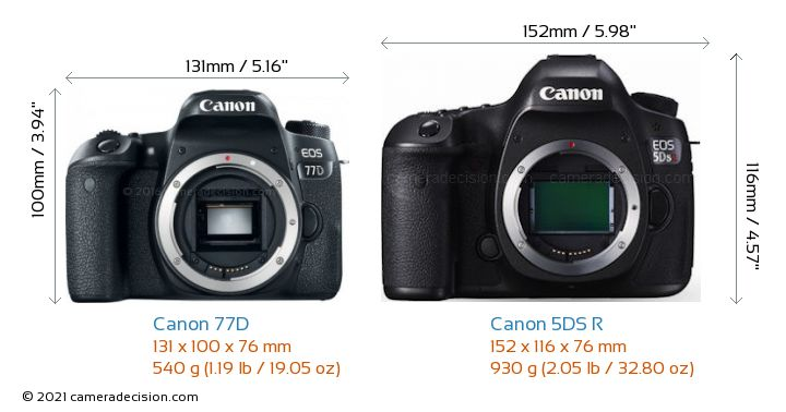 Canon 77D vs Canon 5DS R Camera Size Comparison - Front View