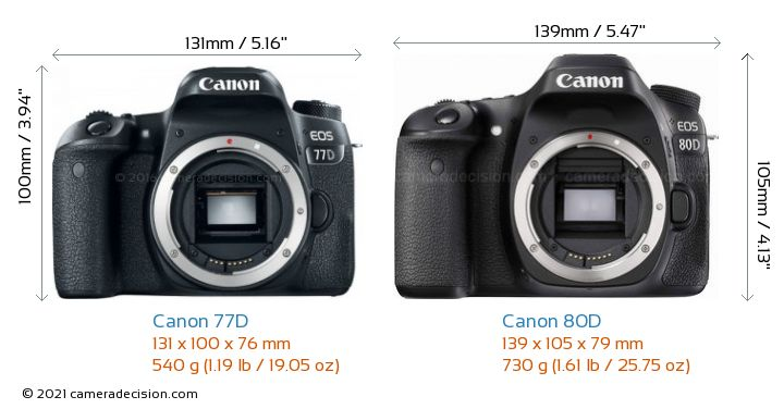 Canon 77D vs Canon 80D Camera Size Comparison - Front View