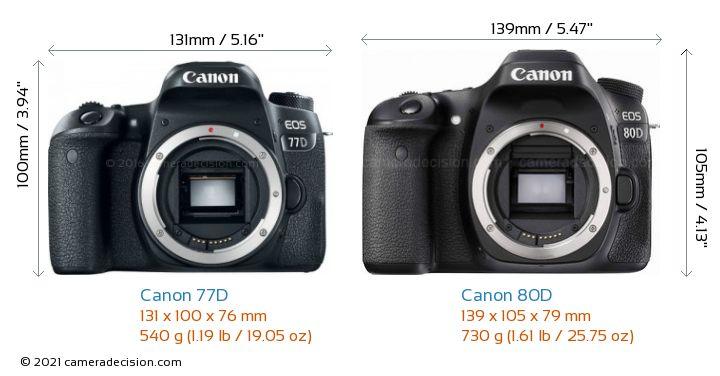 Canon 77D vs Canon 80D Camera Size Comparison - Front View