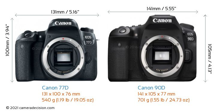 Canon 77D vs Canon 90D Camera Size Comparison - Front View