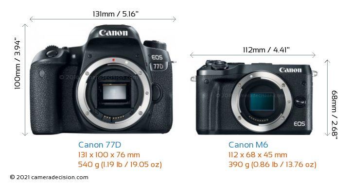 Canon 77D vs Canon M6 Camera Size Comparison - Front View