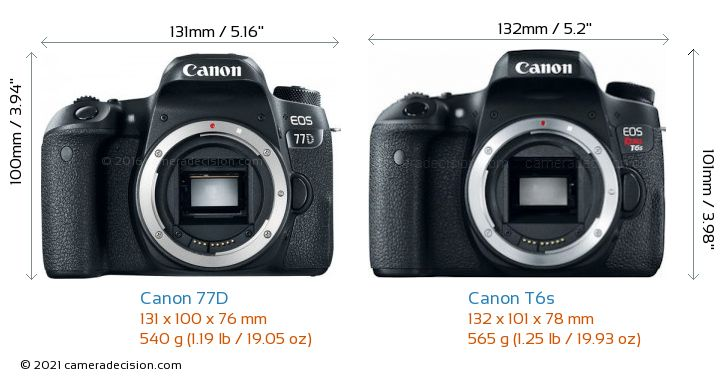 Canon 77D vs Canon T6s Camera Size Comparison - Front View