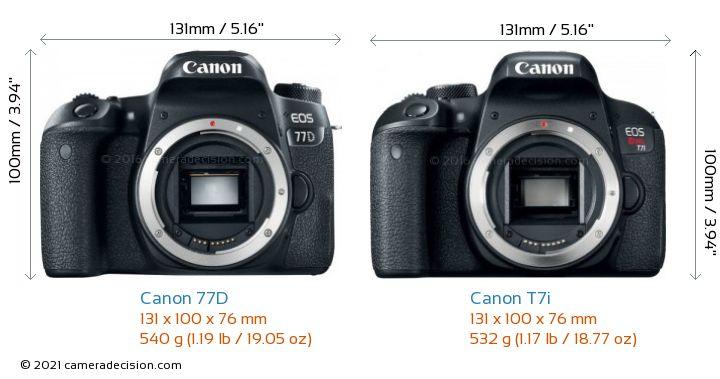 Canon 77D vs Canon T7i Camera Size Comparison - Front View