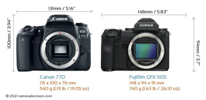 Canon 77D vs Fujifilm GFX 50S Camera Size Comparison - Front View