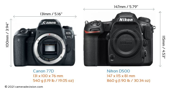 Canon 77D vs Nikon D500 Camera Size Comparison - Front View