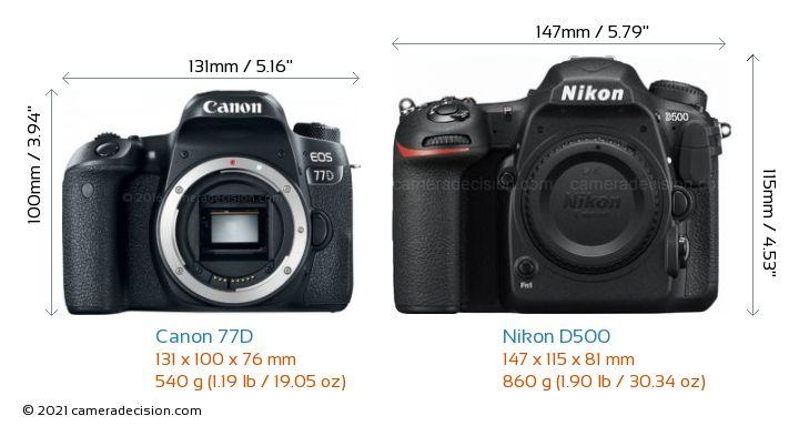 Canon 77D vs Nikon D500 Camera Size Comparison - Front View