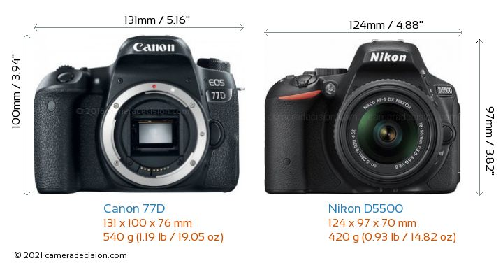 Canon 77D vs Nikon D5500 Camera Size Comparison - Front View