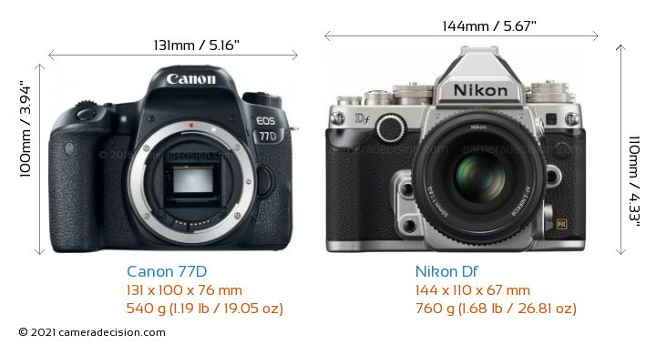Canon 77D vs Nikon Df Camera Size Comparison - Front View