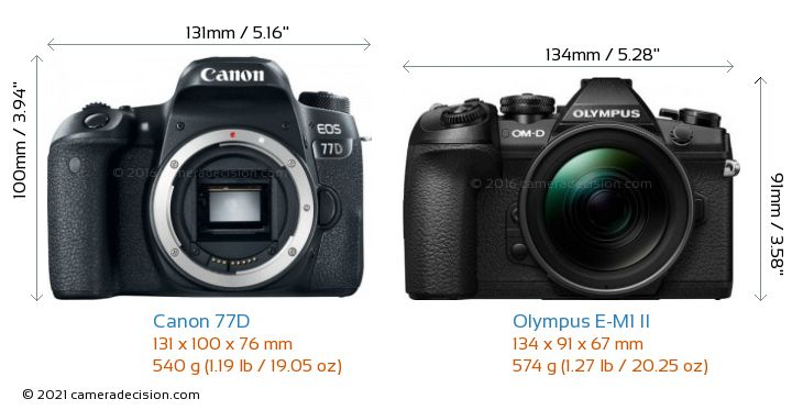 Canon 77D vs Olympus E-M1 II Camera Size Comparison - Front View