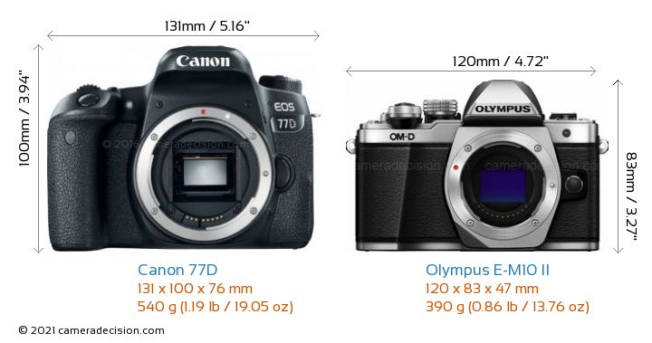 Canon 77D vs Olympus E-M10 II Camera Size Comparison - Front View