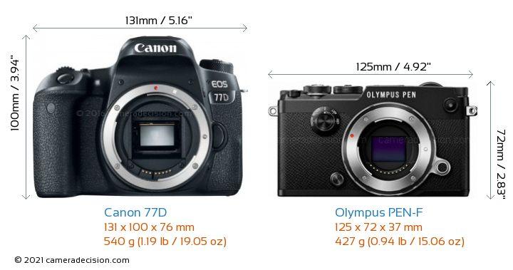 Canon 77D vs Olympus PEN-F Camera Size Comparison - Front View