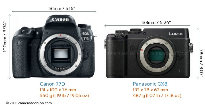 Canon 77D vs Panasonic GX8 Camera Size Comparison - Front View