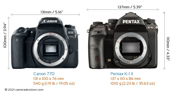 Canon 77D vs Pentax K-1 II Camera Size Comparison - Front View