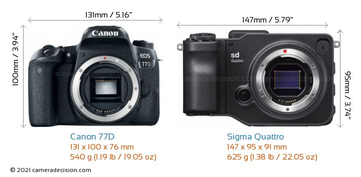 Canon 77D vs Sigma Quattro Camera Size Comparison - Front View