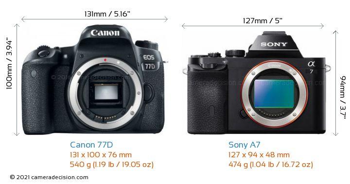 Canon 77D vs Sony A7 Camera Size Comparison - Front View