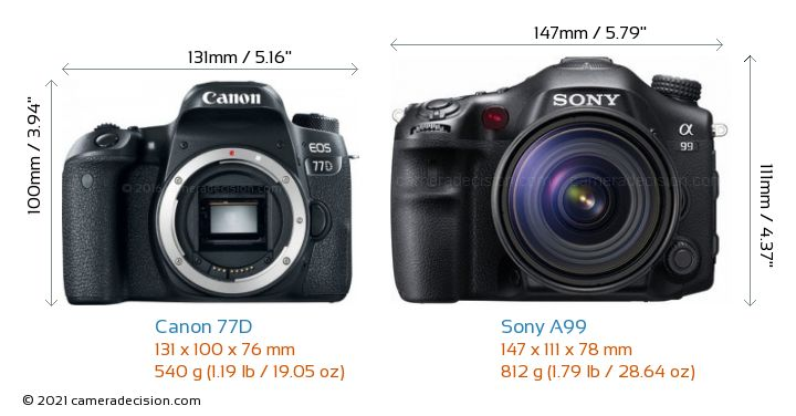 Canon 77D vs Sony A99 Camera Size Comparison - Front View
