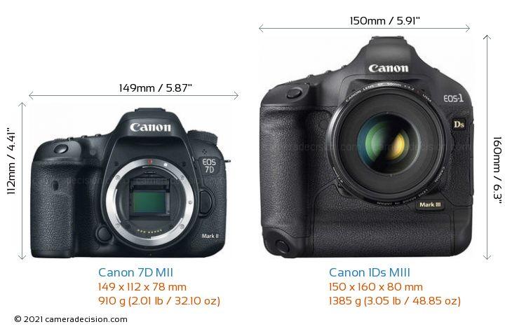 Canon 7D MII vs Canon 1Ds MIII Camera Size Comparison - Front View