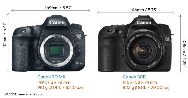 Canon 7D MII vs Canon 50D Camera Size Comparison - Front View