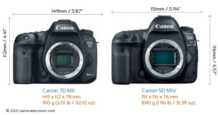 Canon 7D MII vs Canon 5D MIV Camera Size Comparison - Front View