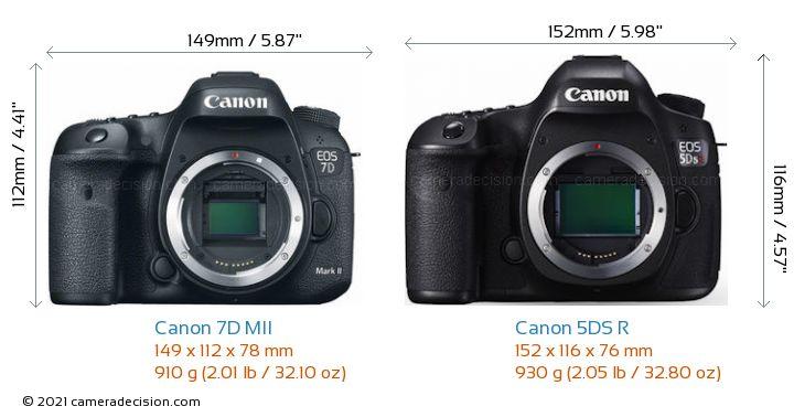 Canon 7D MII vs Canon 5DS R Camera Size Comparison - Front View