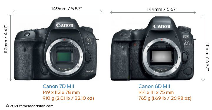 Canon 7D MII vs Canon 6D MII Camera Size Comparison - Front View