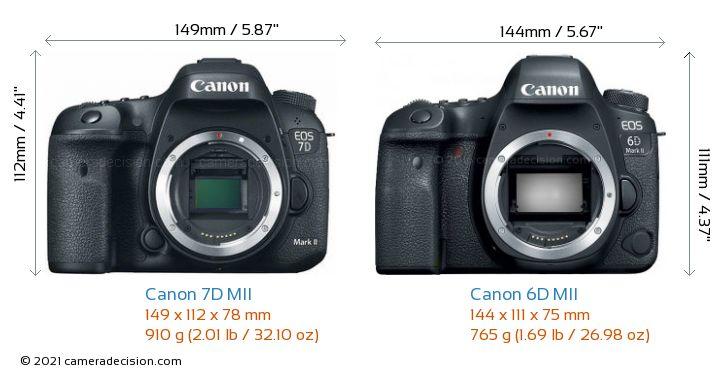 Canon 7D MII vs Canon 6D MII Camera Size Comparison - Front View