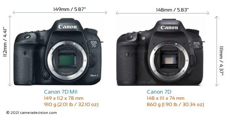 Canon 7D MII vs Canon 7D Camera Size Comparison - Front View