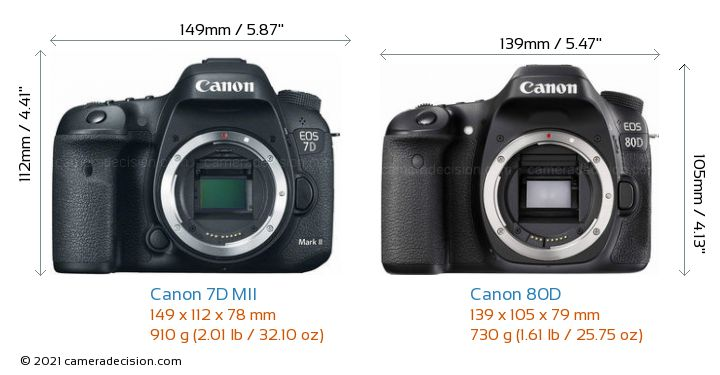Canon 7D MII vs Canon 80D Camera Size Comparison - Front View
