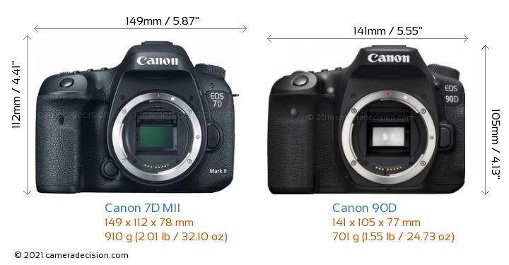 Canon 7D MII vs Canon 90D Camera Size Comparison - Front View