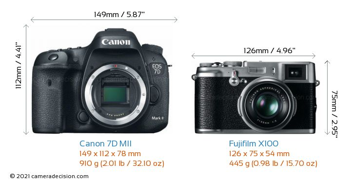 Canon 7D MII vs Fujifilm X100 Camera Size Comparison - Front View
