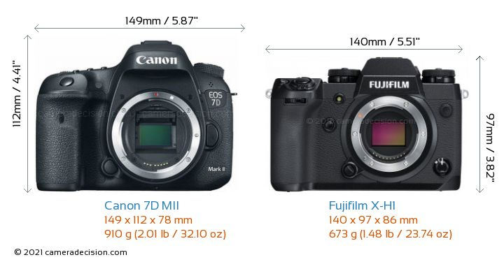 Canon 7D MII vs Fujifilm X-H1 Camera Size Comparison - Front View