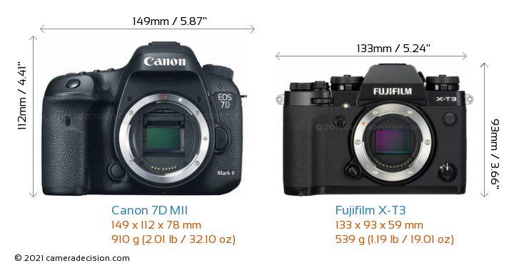 Canon 7D MII vs Fujifilm X-T3 Camera Size Comparison - Front View
