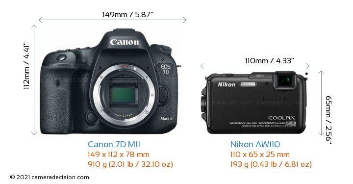 Canon 7D MII vs Nikon AW110 Camera Size Comparison - Front View