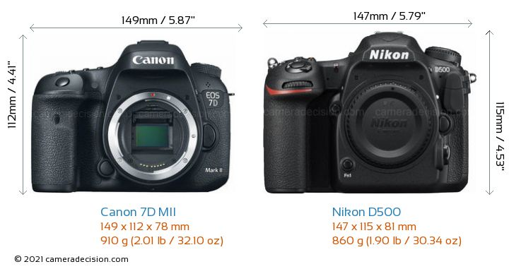 Canon 7D MII vs Nikon D500 Camera Size Comparison - Front View