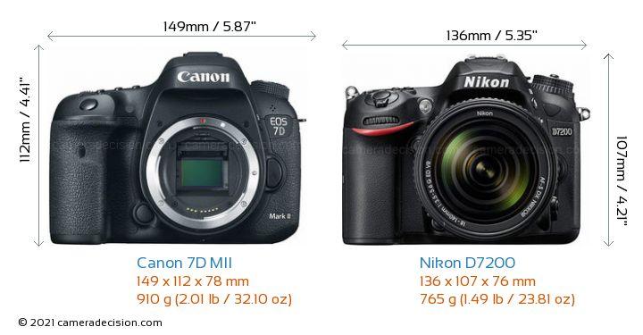 Canon 7D MII vs Nikon D7200 Camera Size Comparison - Front View
