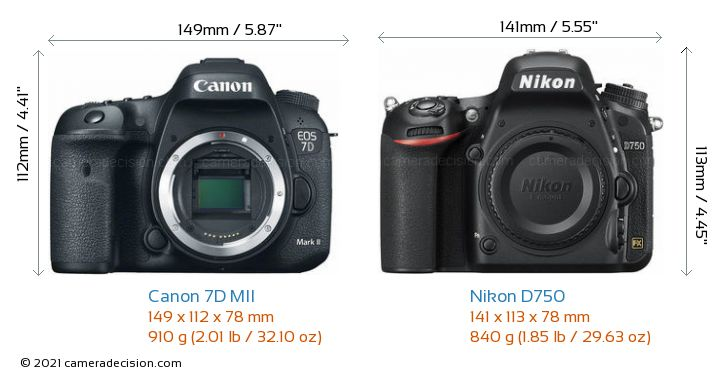 Canon 7D MII vs Nikon D750 Camera Size Comparison - Front View