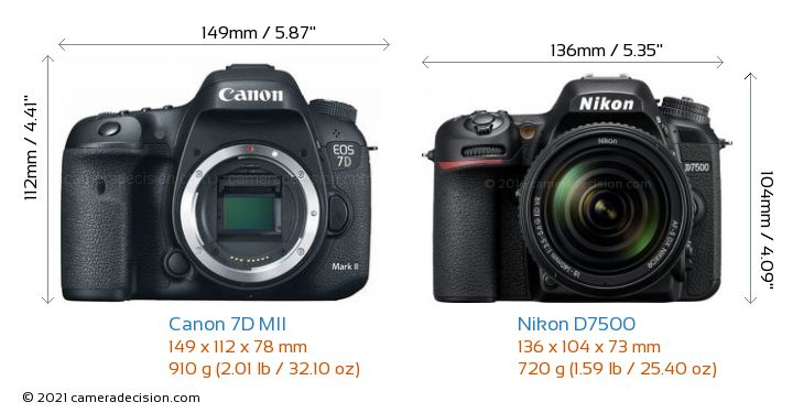 Canon 7D MII vs Nikon D7500 Camera Size Comparison - Front View