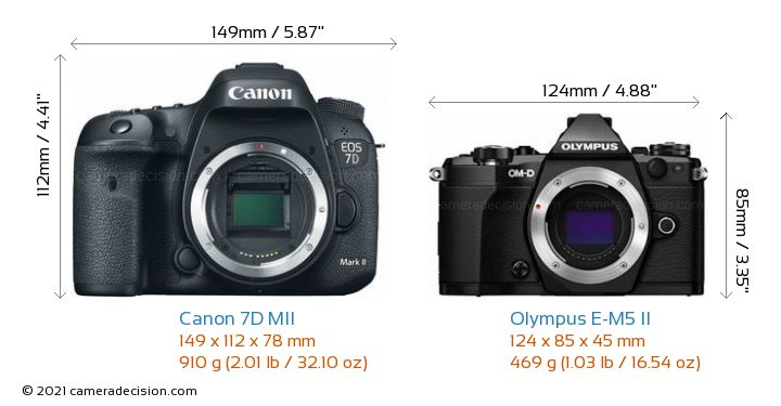 canon 7d mii vs olympus e m5 ii detailed comparison. Black Bedroom Furniture Sets. Home Design Ideas