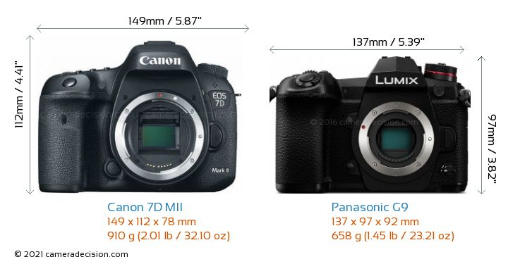 Canon 7D MII vs Panasonic G9 Camera Size Comparison - Front View