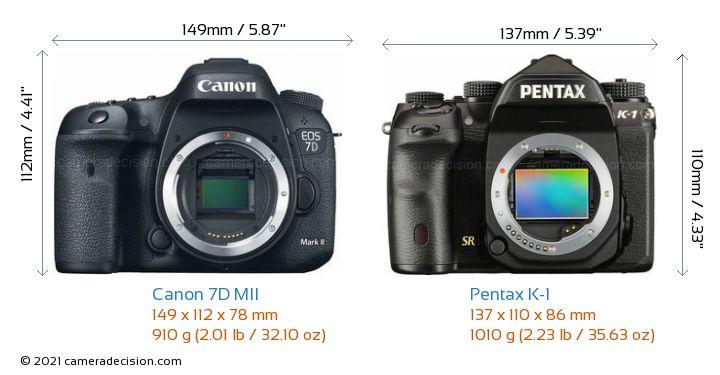 Canon 7D MII vs Pentax K-1 Camera Size Comparison - Front View