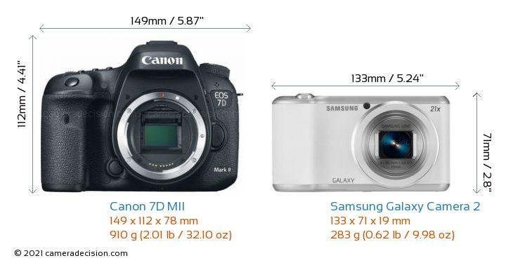 Canon 7D MII vs Samsung Galaxy Camera 2 Camera Size Comparison - Front View
