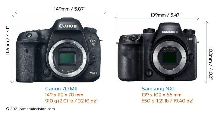 Canon 7D MII vs Samsung NX1 Camera Size Comparison - Front View
