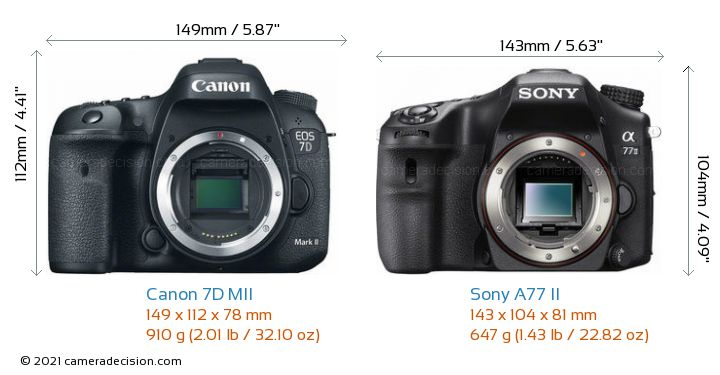 Canon 7D MII vs Sony A77 II Camera Size Comparison - Front View