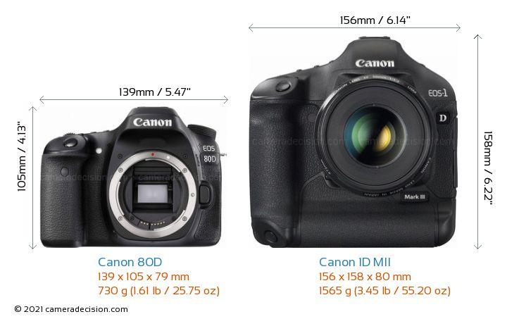Canon 80D vs Canon 1D MII Camera Size Comparison - Front View
