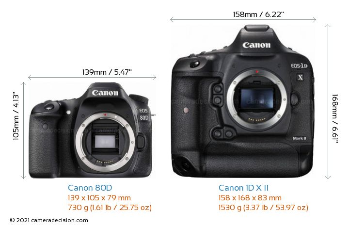 Canon 80D vs Canon 1D X II Camera Size Comparison - Front View