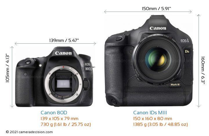 Canon 80D vs Canon 1Ds MIII Camera Size Comparison - Front View